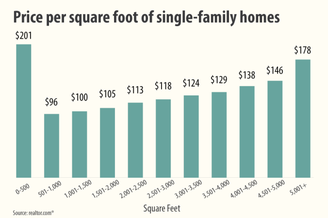 tiny-house-infographic-051-1024x683